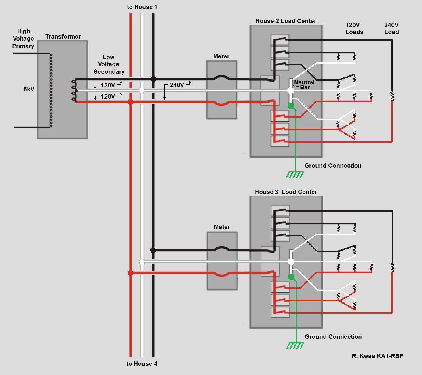 Residential Transformer Wiring Diagram  Ece252 Lesson 14